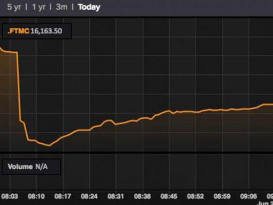 ftse-250-brexit-shares
