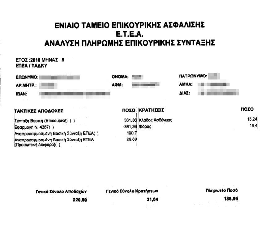 syntaxi2 «Κόφτης» έως και 22% στις επικουρικές 6 Ταμείων