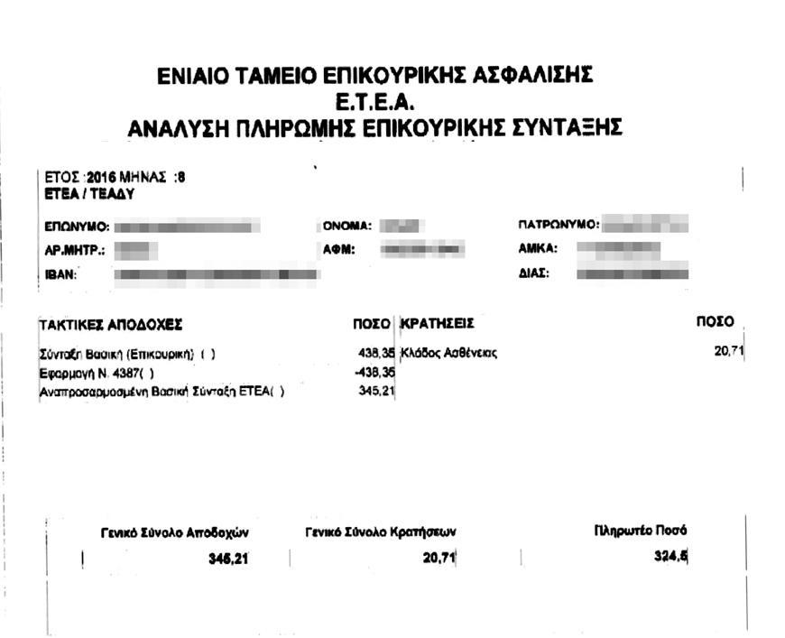 syntaxi4 «Κόφτης» έως και 22% στις επικουρικές 6 Ταμείων