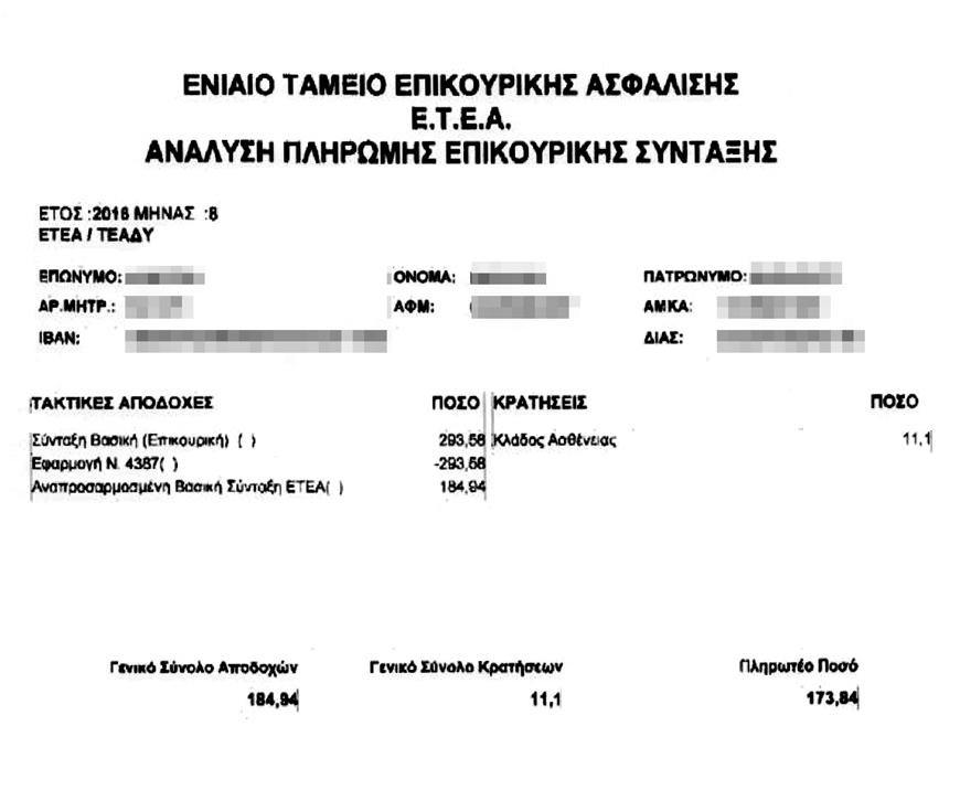 syntaxi5 «Κόφτης» έως και 22% στις επικουρικές 6 Ταμείων