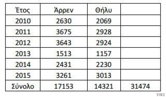 kipros-1300