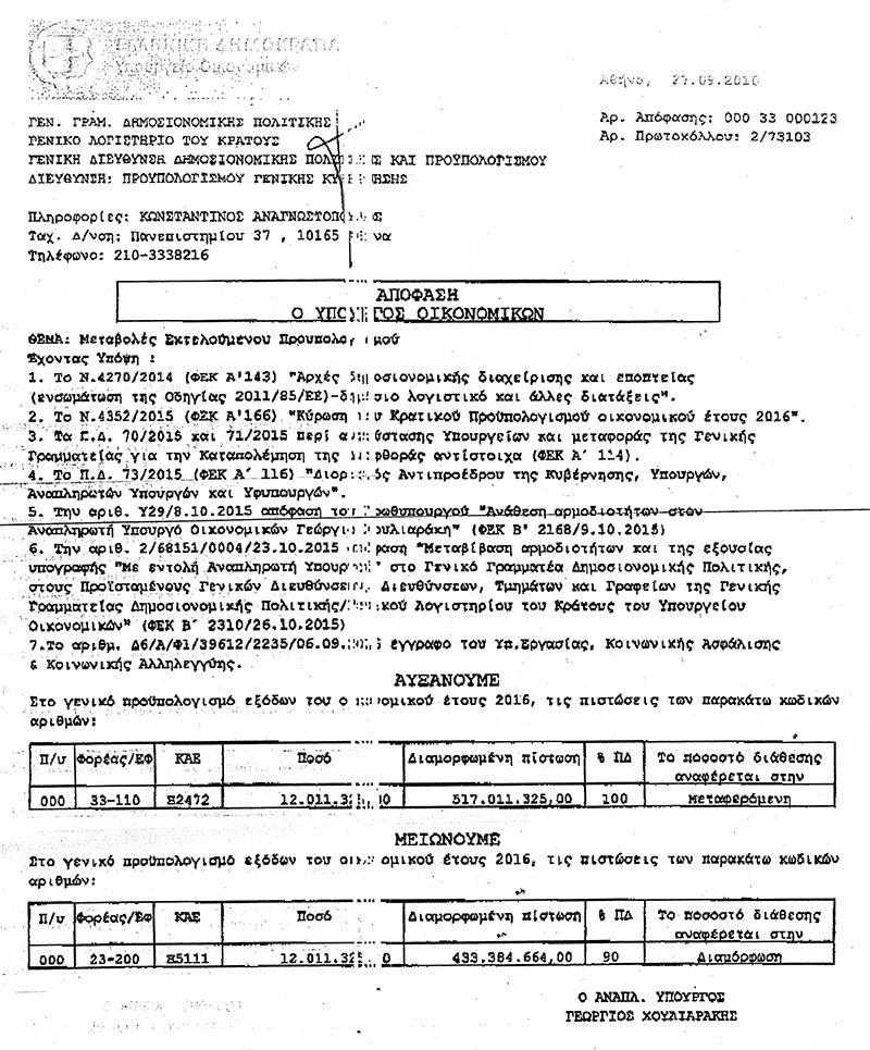 eggrafo-skandalo-suriza-programmata-katartisis-1300