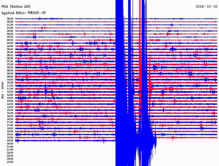 seismografos-gianea-1300