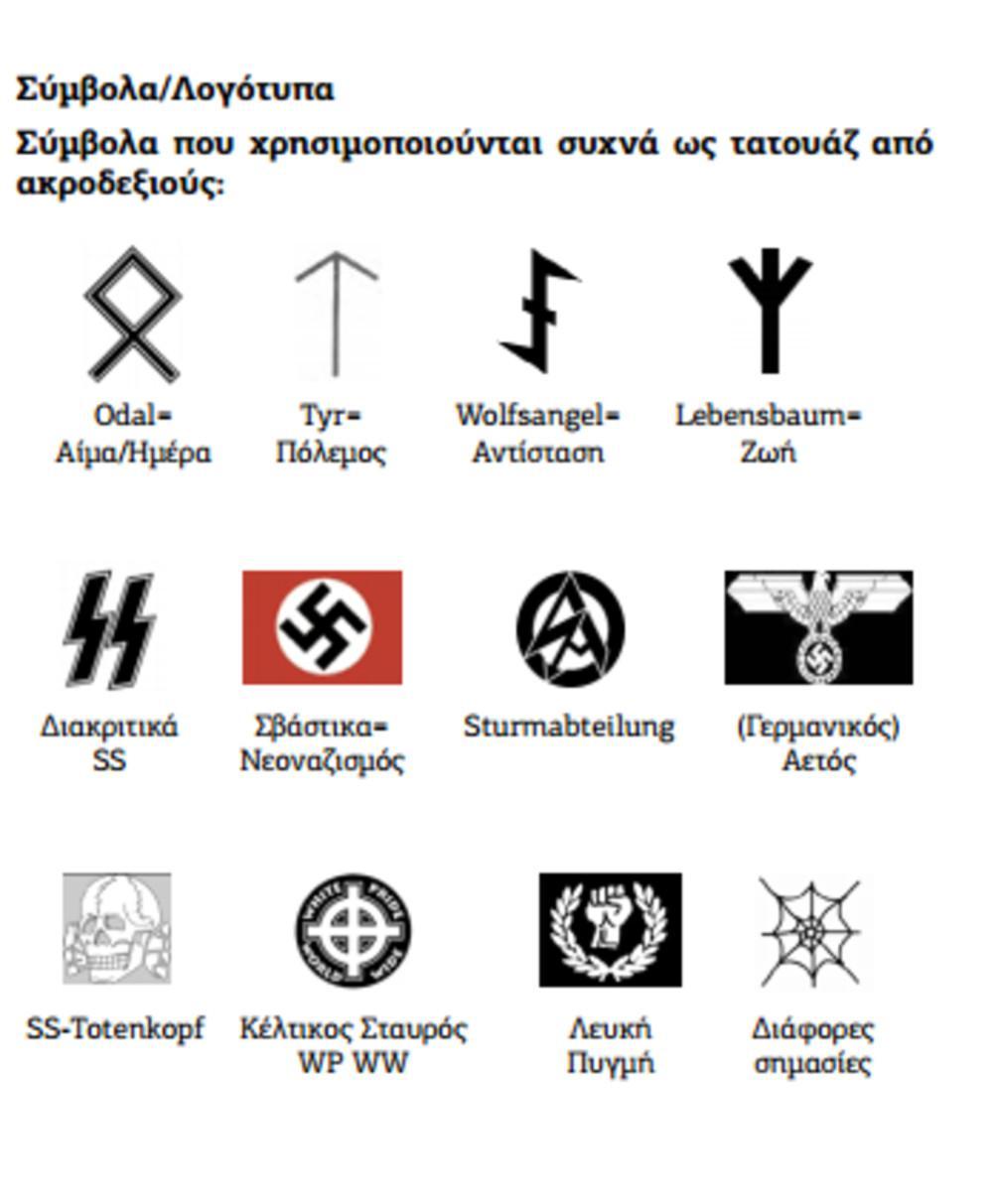 orgranoseis-akrodeksia Τατουάζ και σύμβολα που «δείχνουν» ακροδεξιά ιδεολογία, στο εγχειρίδιο της ΕΛΑΣ [εικόνες]