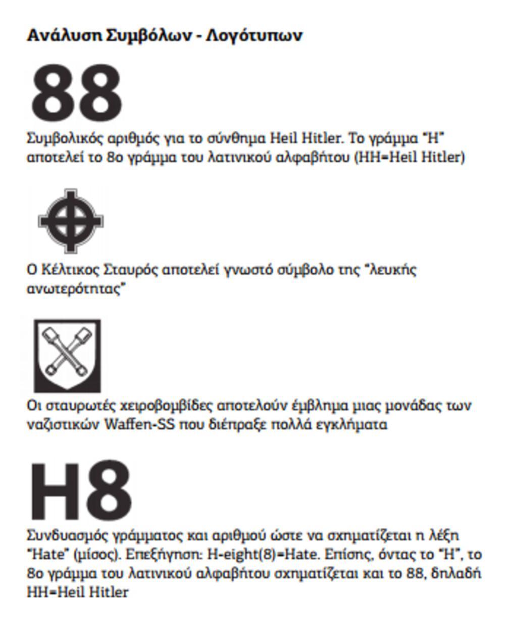 sumvola-akrodeksia Τατουάζ και σύμβολα που «δείχνουν» ακροδεξιά ιδεολογία, στο εγχειρίδιο της ΕΛΑΣ [εικόνες]