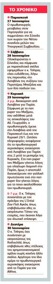 xroniko-taksidi-tsipra Το χρονικό του «κρυφού» ταξιδιού του Τσίπρα στο Παρίσι