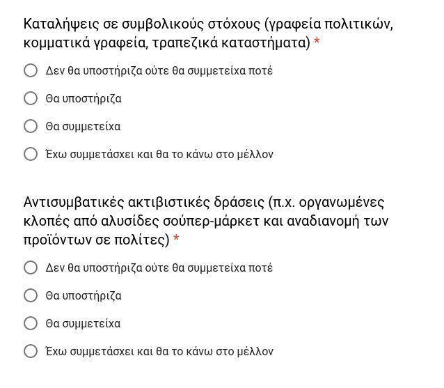 neolaia-suriza Νεολαία ΣΥΡΙΖΑ: Η κλοπή στα σούπερ μάρκετ είναι μια αντισυμβατική ακτιβιστική δράση
