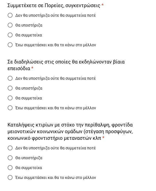 neolaia-suriza1 Νεολαία ΣΥΡΙΖΑ: Η κλοπή στα σούπερ μάρκετ είναι μια αντισυμβατική ακτιβιστική δράση