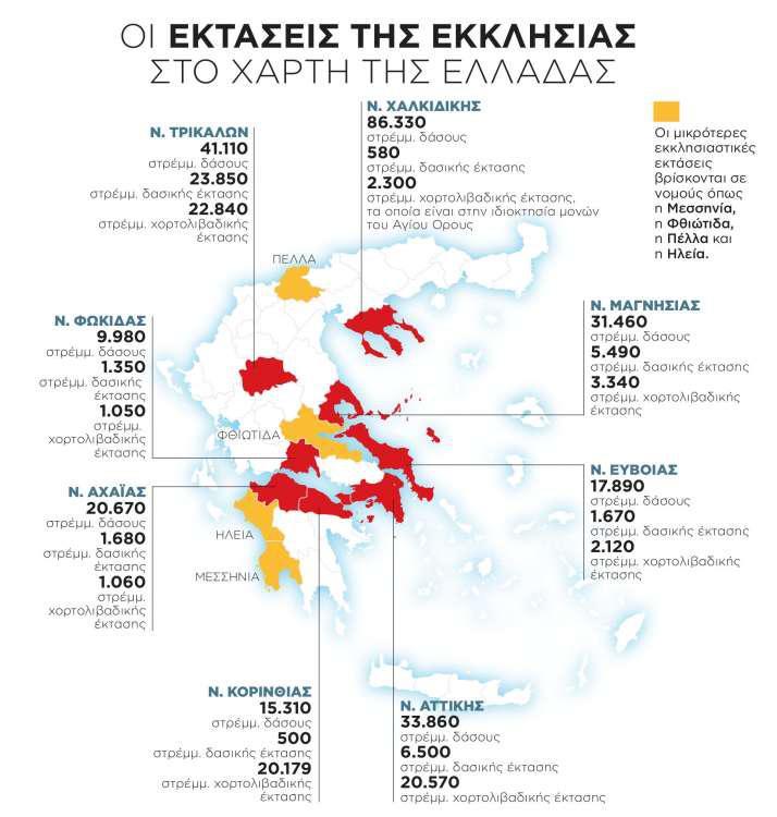 https://www.eleftherostypos.gr/wp-content/uploads/2018/11/ekklisastiki-periousia-1.jpg