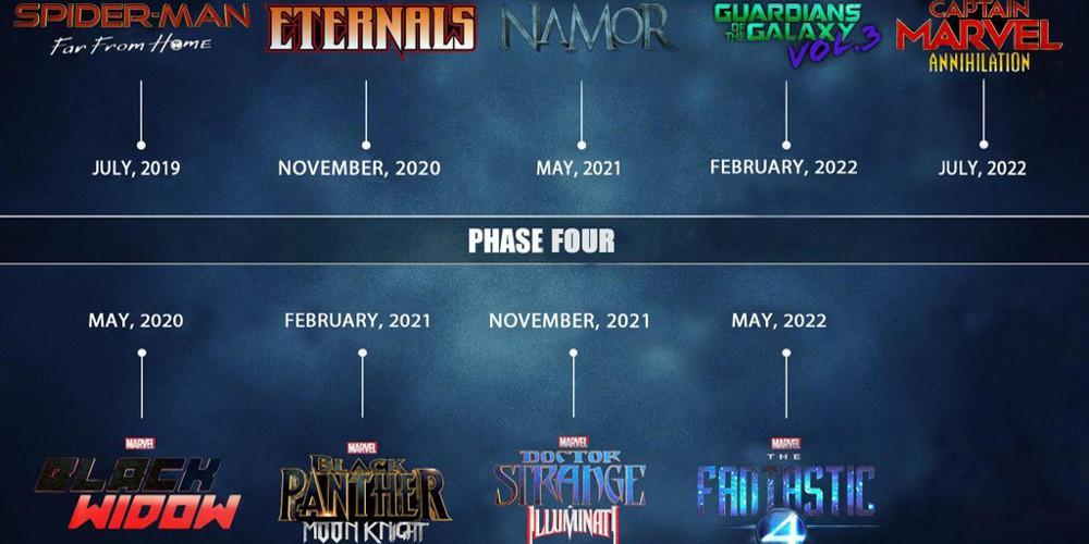 Τι θα συμβεί στην 4η Φάση του κινηματογραφικού σύμπαντος της Marvel;