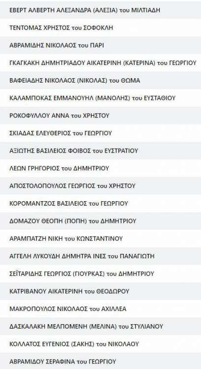 Συνδυασμός «Αθήνα Ψηλά» – Κώστας Μπακογιάννης