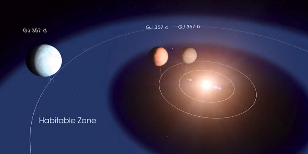 Η NASA ανακάλυψε μια κοντινή υπέρ-Γη που ίσως είναι κατοικήσιμη [βίντεο]