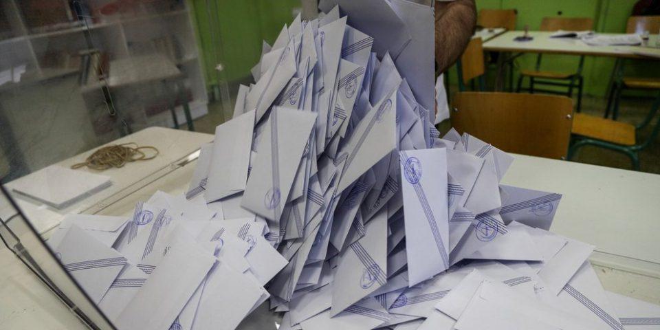 εκλογές Δημοσκόπηση